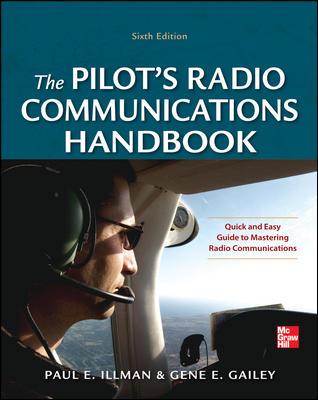 Radio Communications Made Easy - VFR