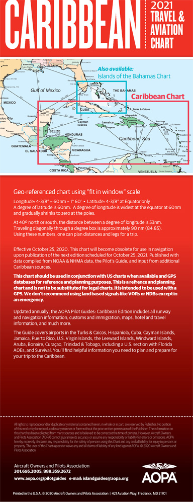 Color WAC Scale VFR Chart for the Caribbean