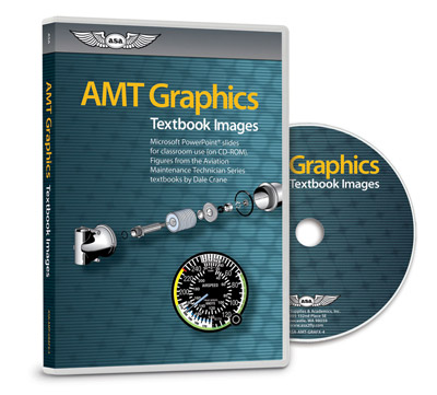 AMT Graphics CD