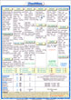 Piper Cherokee 235E Checklist by CheckMate
