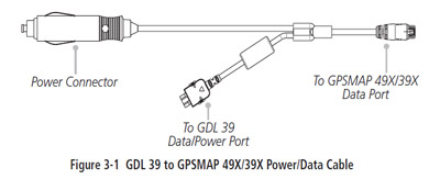 Garmin GDL39 Power/Data Cable for GPSMAP 396 / 496