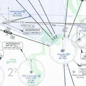 A-1/2 Area Chart